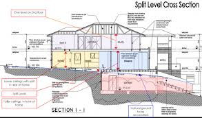 sloping house plans amusing split level house plans for sloping lot photos best