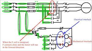 symbols motor circuit motor circuit breaker u201a motor circuit