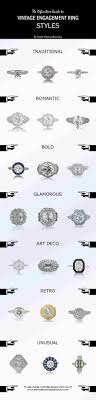 engagement ring styles history of engagement ring styles read more
