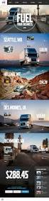 volvo commercial truck dealer best 25 used volvo ideas on pinterest volvo used cars volvo
