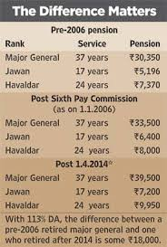 new 2015 orop pension table shadow of a promise