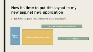 bootstrap templates for mvc 4 master layout creation bootstrap template dot net mvc