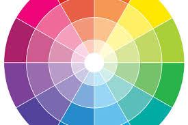 color wheel a palette chart u0026amp guide true value paint