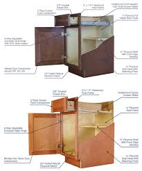Kitchen Cabinet Construction by Cabinet Express Atlanta U0027s Largest Kitchen Cabinet Showroom