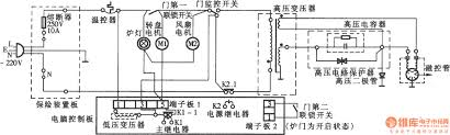 lg microwave oven wiring diagram efcaviation com