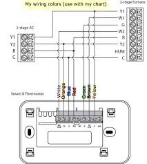 coleman furnace thermostat wiring diagram free download coleman