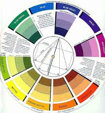 color wheel for makeup artists make up tips by jess naples makeup artist tells best kept secrets