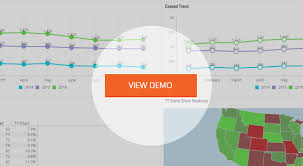 kpi dashboard templates for sales and marketing sisense