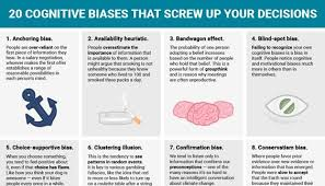 unconscious bias u2013 a study in the influence of unknown factors in