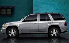chevrolet trailblazer 2008 used 2008 chevrolet trailblazer suv pricing for sale edmunds