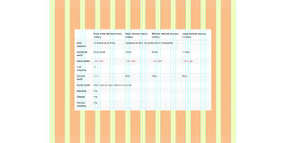 web layout grid template bootstrap 3 responsive grid photoshop templates psd ben stewart