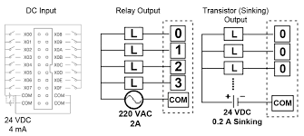 index of images plc wiring