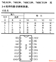 datasheet dual line decoder page san mao pdf wiring diagram