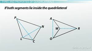 what is a quadrilateral definition properties types
