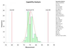 Capability Study Excel Template Spc For Excel Pc And Mac Spc Software For Lean Six Sigma