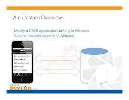 design application ios plat 18 alfresco ios mobile application details and design