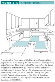 Kitchen Design Measurements Best 25 Refrigerator Dimensions Ideas On Pinterest Kitchen