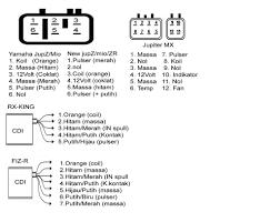 100 yamaha mio cdi wiring diagram yamaha aerox wiring