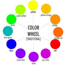 color of happy 31 best shiny happy colors images on pinterest braces color wheel
