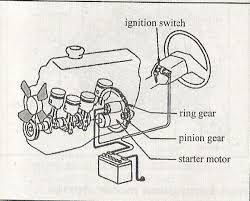 sistem kelistrikan starter mobil azis motor depok