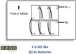 zone golf cart battery wiring diagram diagram wiring diagrams