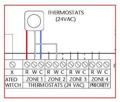 taco zvc404 1 thermostat 2 zone valves doityourself com