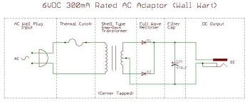 unregulated power supply tutorial sparkfun electronics