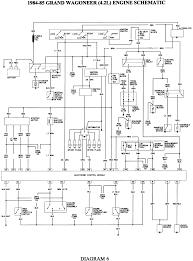 2002 jeep wrangler alarm wiring diagram wiring diagrams