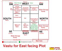 stunning indian vastu house plans east facing ideas interior east face house vastu plans floor plans with cost to build