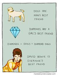 David Bowie Meme - math david bowie know your meme