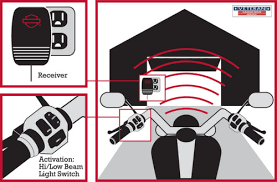 how to program harley davidson to my garage door opener