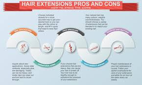 Hair Extension Tips by Hair Planet Hairplanetuk1 Twitter