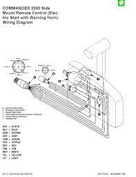 quicksilver remote control wiring diagram ribnet forums