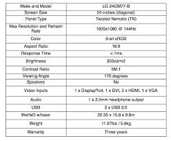 black friday 144hz monitor lg 24gm77 b 144hz gaming monitor review ign