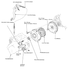 repair guides clutch clutch driven disk and pressure plate