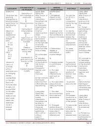 190577365 bsn3 2c uc bcf cva case study