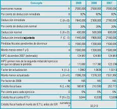 isr 2016 asalariados collection of calculadora isr 2016 calculo isr personas fisicas 2016