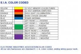 car wiring diagram color codes the best wiring diagram 2017