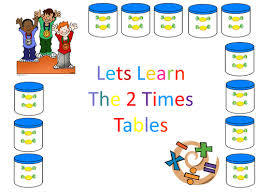 3 and 4 times table 2 3 and 4 times table by rooma uddin teaching resources tes
