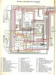 school bus rv conversion floor plans school bus rv conversion floor plans best of car wiring baybus 71a