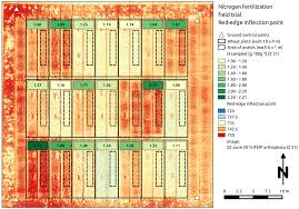 agriculture free full text a programmable aerial multispectral