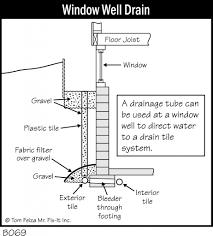 basement window well egress ladder
