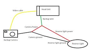 backup camera wiring diagram backup wiring diagrams collection