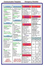 Household Items Checklist by Amazon Com Cessna C152 Checklist Cell Phones U0026 Accessories