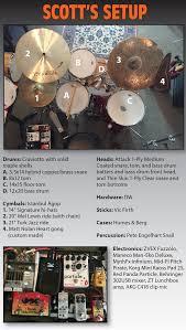 Different Drummers Kitchen Scott Amendola Modern Drummer Magazine