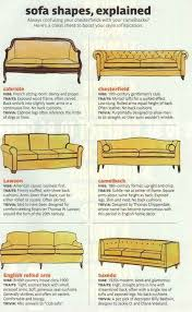 What Type Of Leather Is Best For Sofas Best 25 Tufted Sofa Ideas On Pinterest Tufted Couch Grey