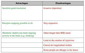 Historical Research Design  Definition  Advantages   Limitations   Video    Lesson Transcript   Study com