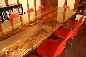 Dining Room Furniture Mississauga High Gloss Reclaimed Wood Dining Table Mississauga Epoxy Hd