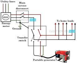 wiring diagram freeware plus electrical circuit diagram creator