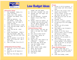 wedding planner budget template 6 low budget wedding ideas procedure template sample low budget ideas low budget ideas